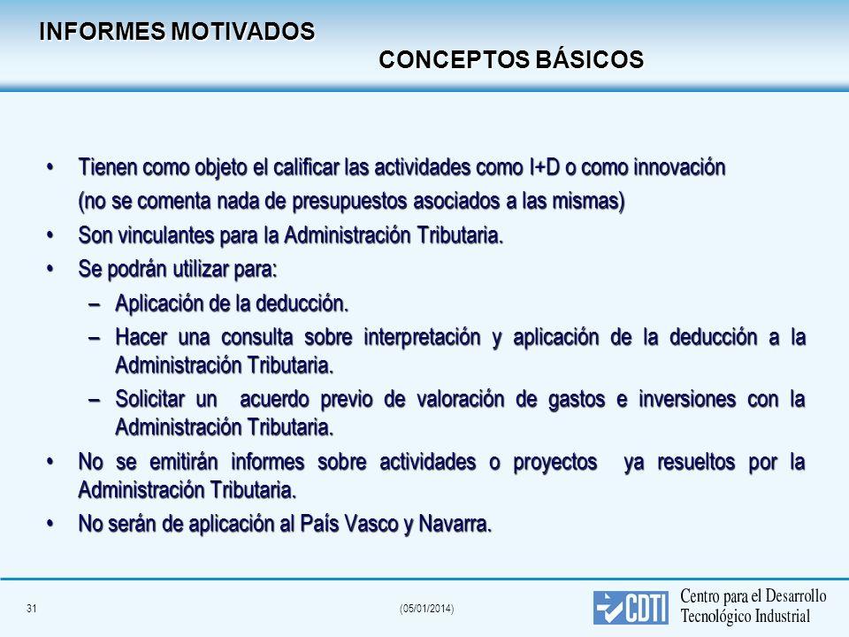 INFORMES MOTIVADOS CONCEPTOS BÁSICOS