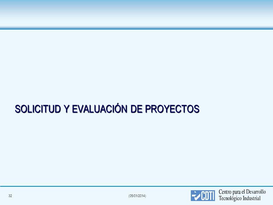 SOLICITUD Y EVALUACIÓN DE PROYECTOS