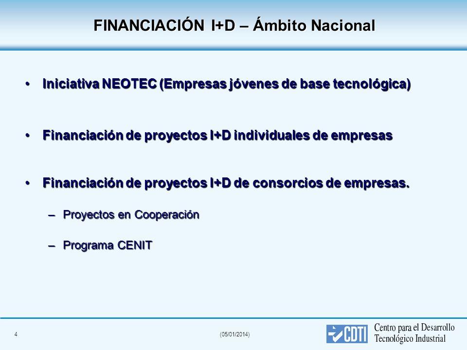 FINANCIACIÓN I+D – Ámbito Nacional