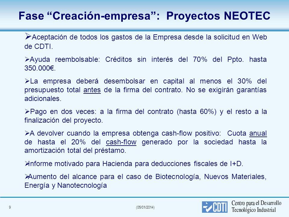Fase Creación-empresa : Proyectos NEOTEC