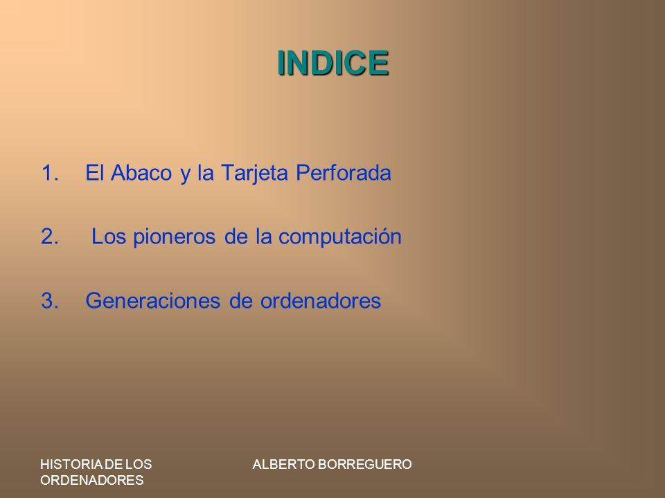 INDICE El Abaco y la Tarjeta Perforada Los pioneros de la computación