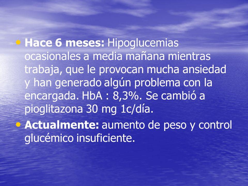Hace 6 meses: Hipoglucemias ocasionales a media mañana mientras trabaja, que le provocan mucha ansiedad y han generado algún problema con la encargada. HbA : 8,3%. Se cambió a pioglitazona 30 mg 1c/día.
