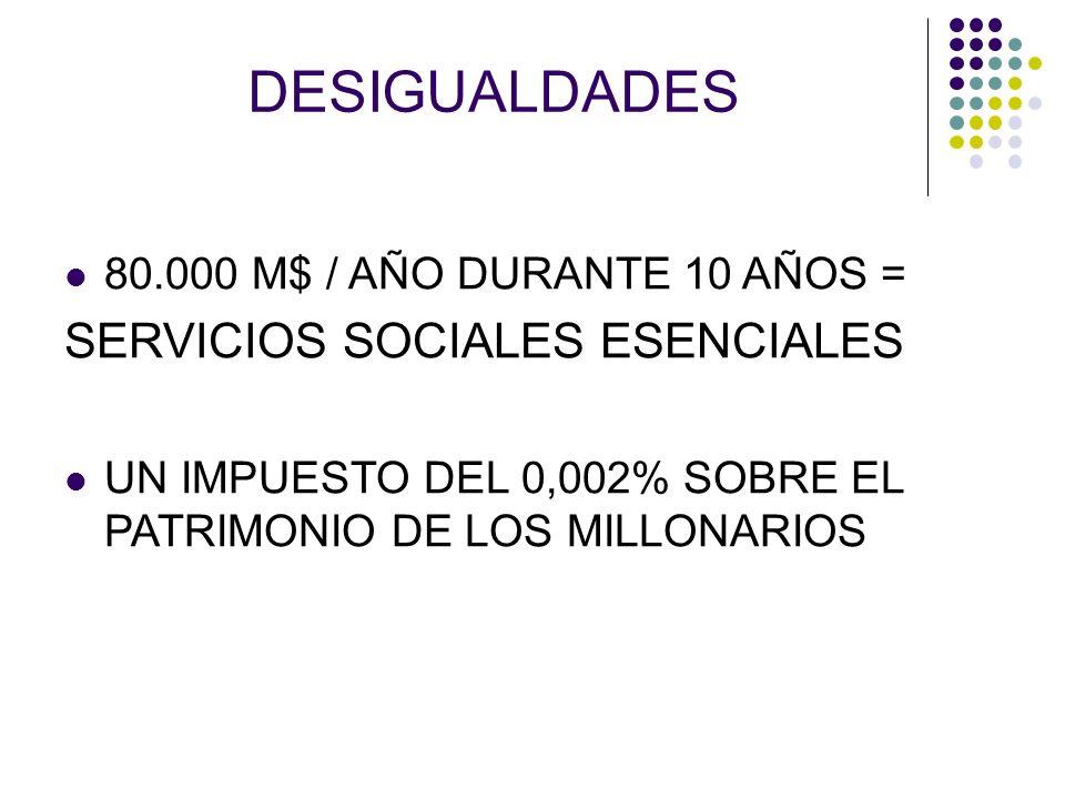 DESIGUALDADES SERVICIOS SOCIALES ESENCIALES