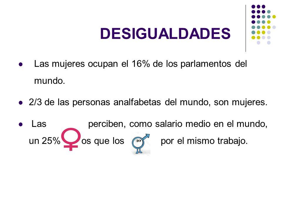 DESIGUALDADES Las mujeres ocupan el 16% de los parlamentos del mundo.