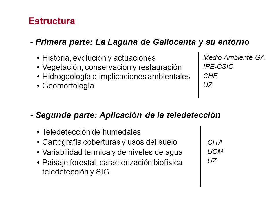 Estructura - Primera parte: La Laguna de Gallocanta y su entorno