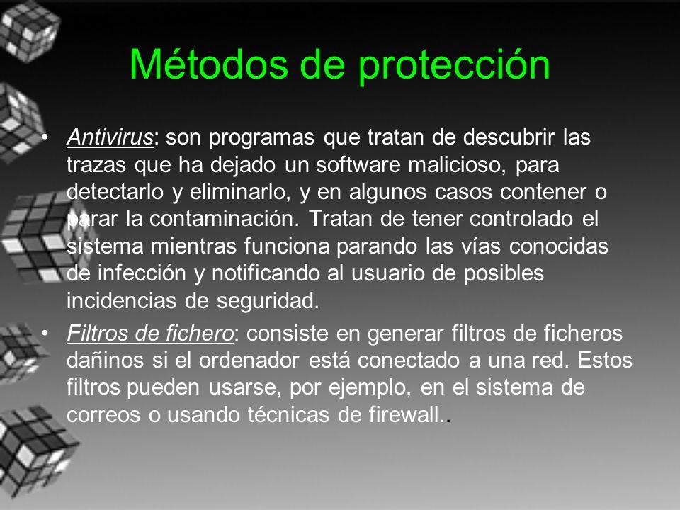 Métodos de protección