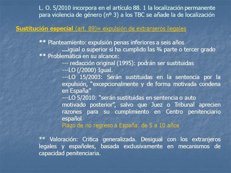 L. O. 5/2010 incorpora en el artículo 88. 1 la localización permanente