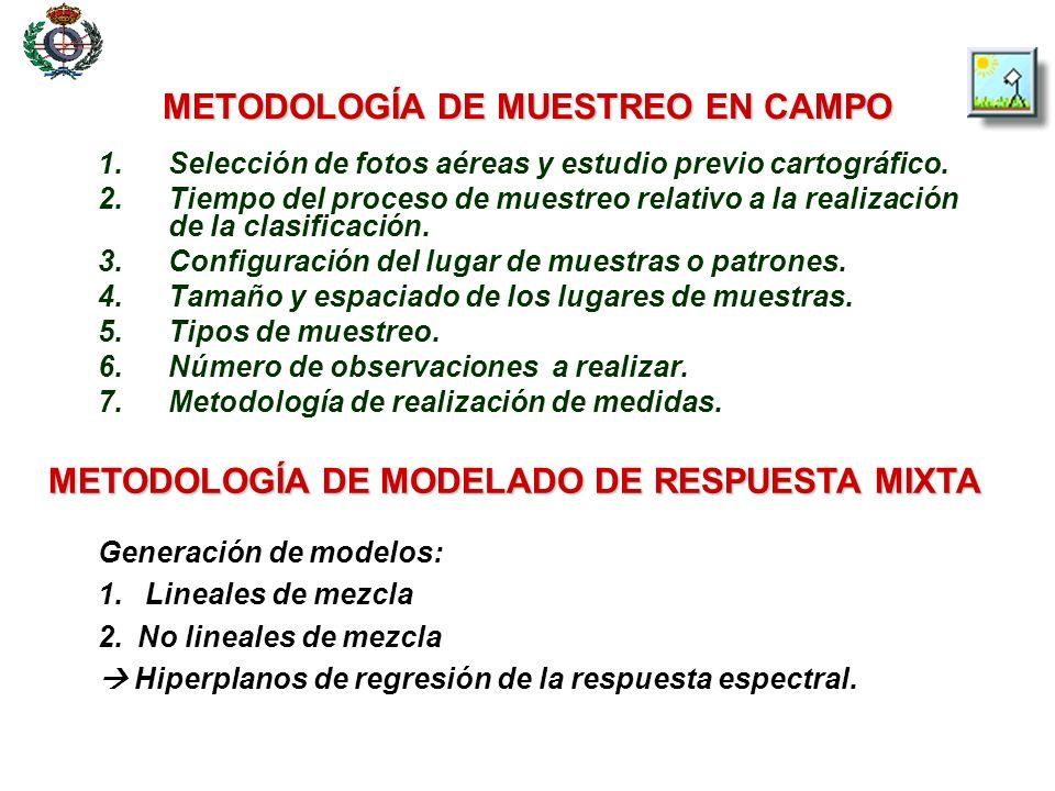 METODOLOGÍA DE MUESTREO EN CAMPO