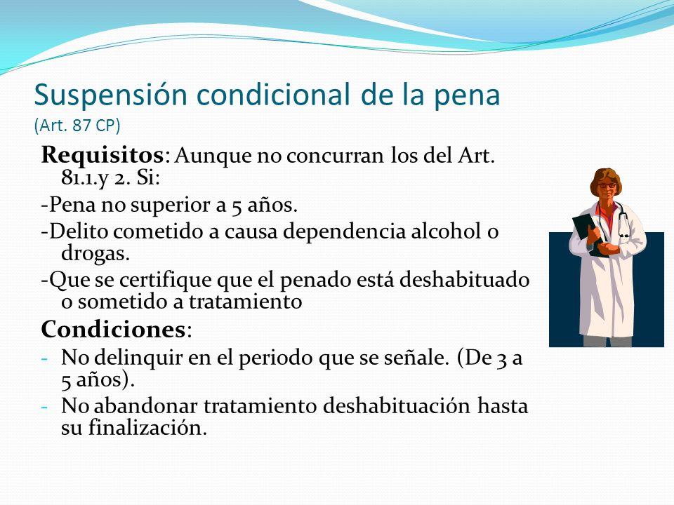 Suspensión condicional de la pena (Art. 87 CP)
