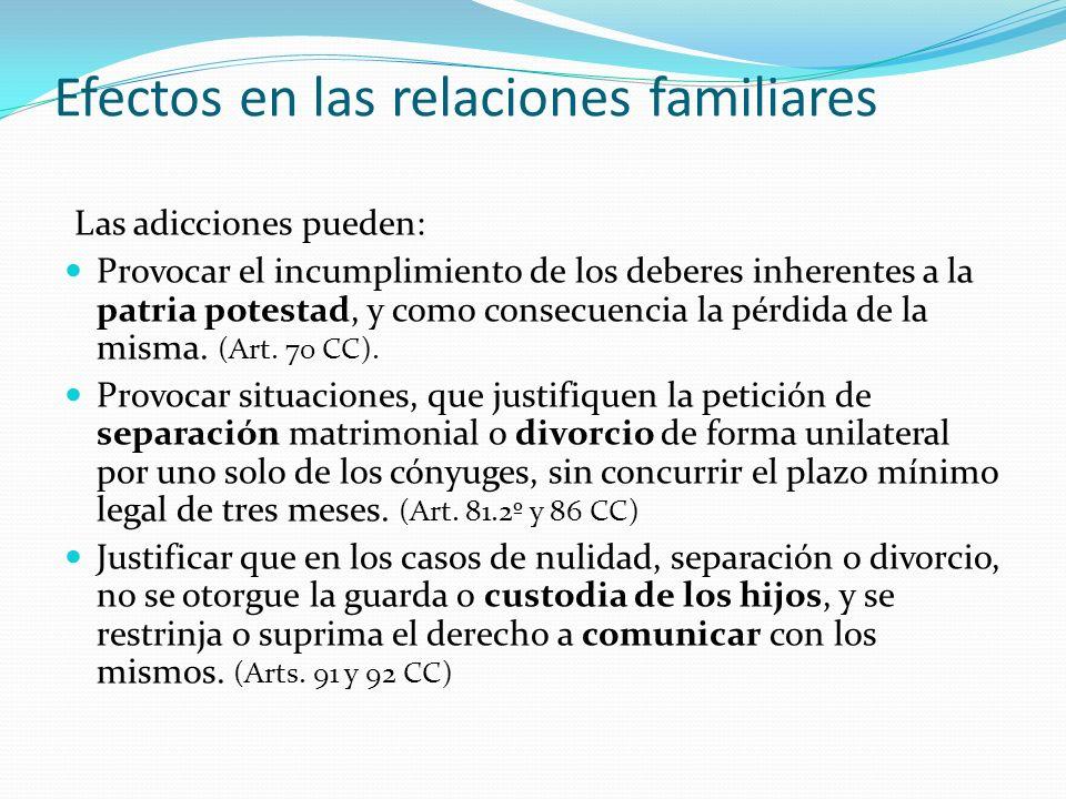 Efectos en las relaciones familiares