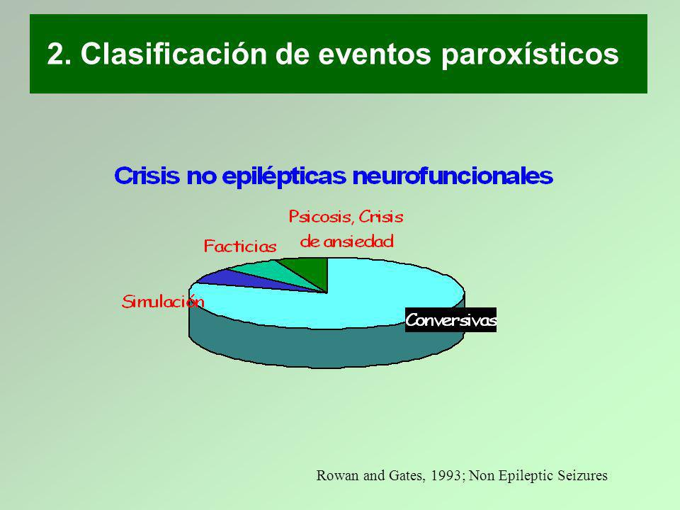 2. Clasificación de eventos paroxísticos