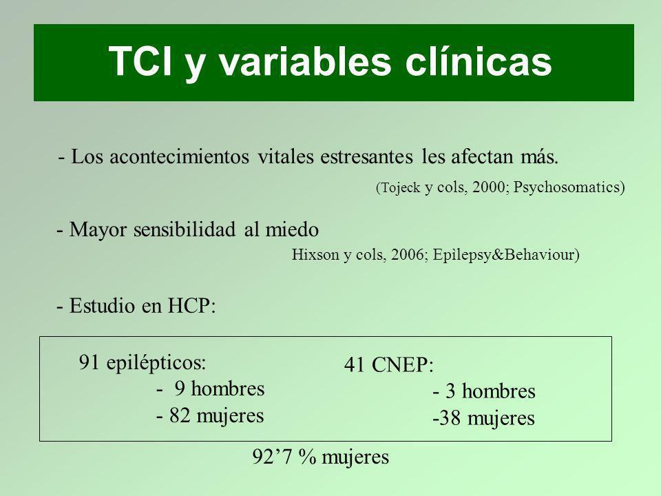 TCI y variables clínicas