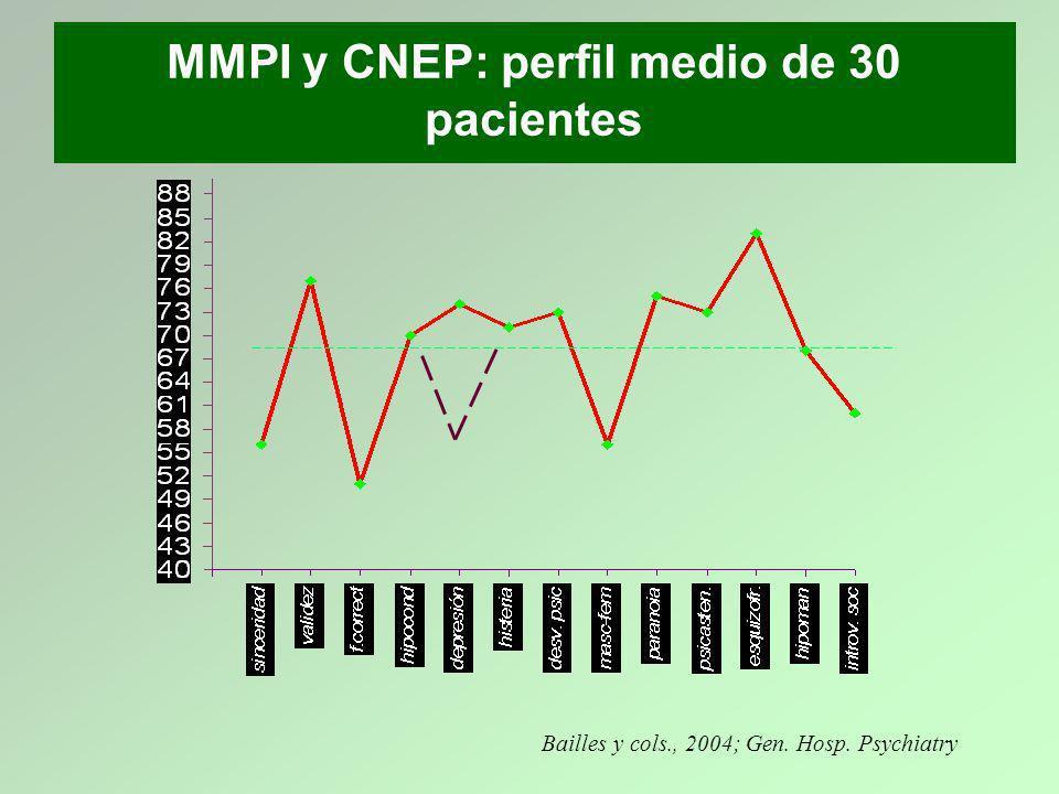 MMPI y CNEP: perfil medio de 30 pacientes