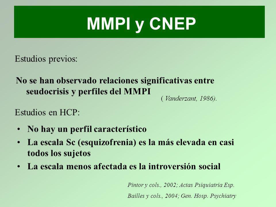 MMPI y CNEP Estudios previos: