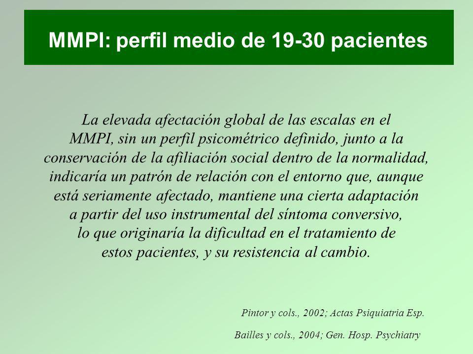 MMPI: perfil medio de 19-30 pacientes