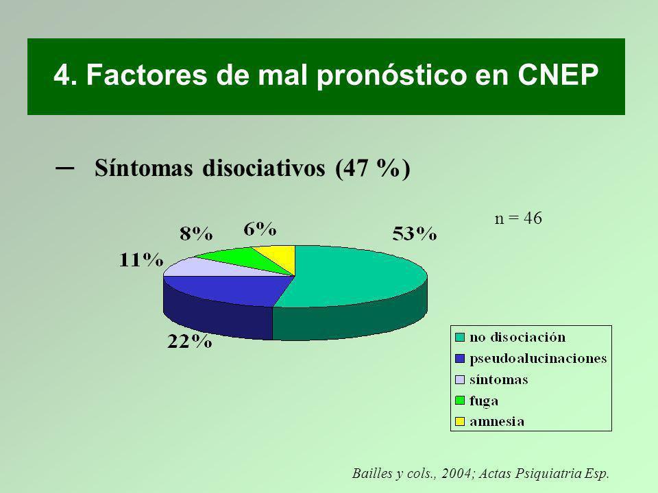 4. Factores de mal pronóstico en CNEP