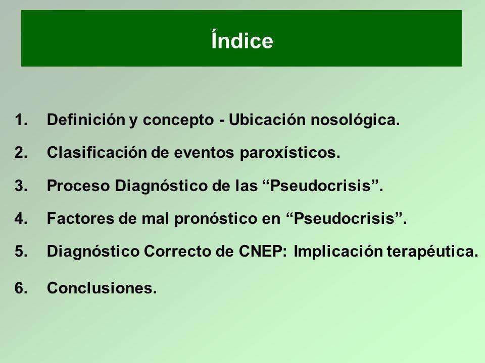 Índice Definición y concepto - Ubicación nosológica.