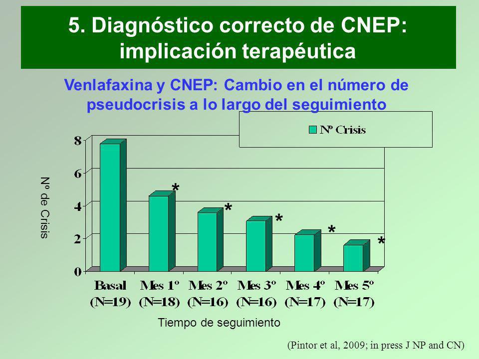 5. Diagnóstico correcto de CNEP: implicación terapéutica