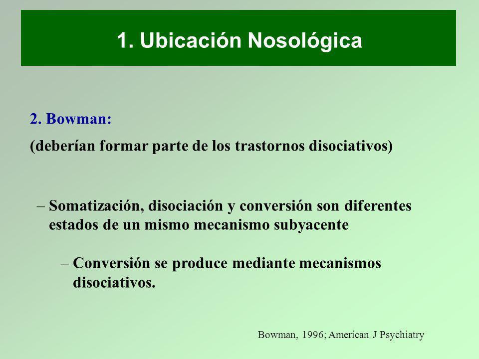 1. Ubicación Nosológica 2. Bowman: