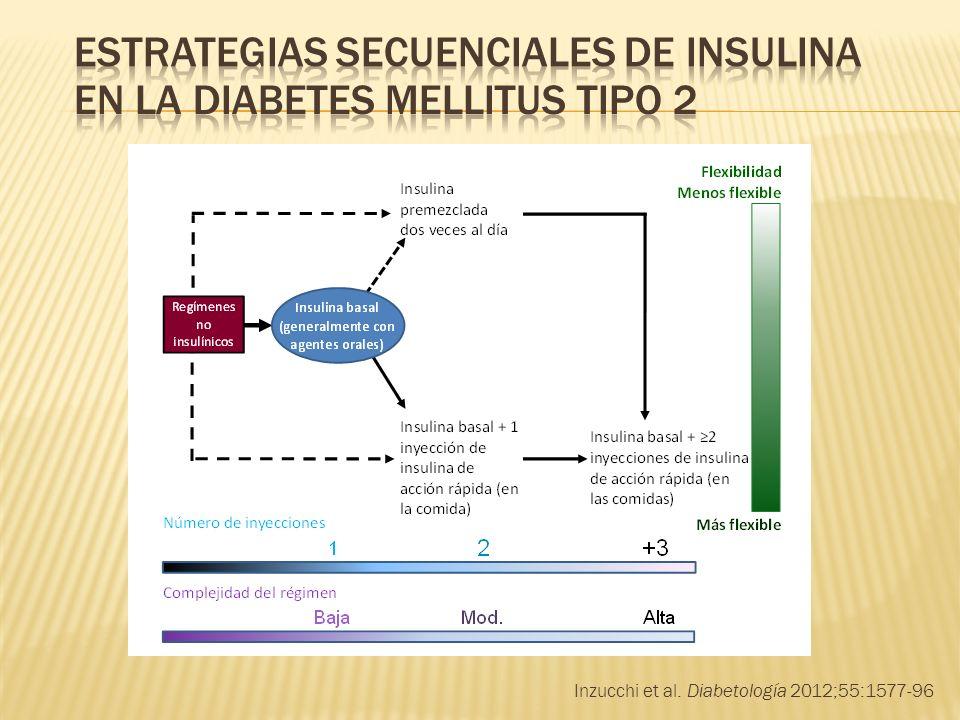 Estrategias secuenciales de insulina en la diabetes mellitus tipo 2