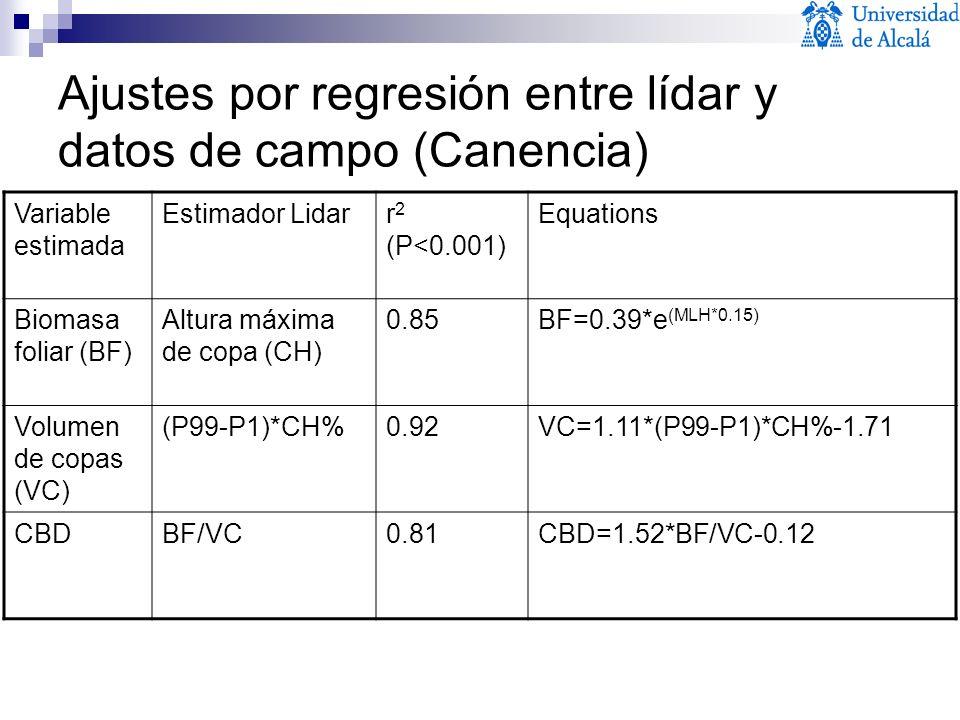 Ajustes por regresión entre lídar y datos de campo (Canencia)