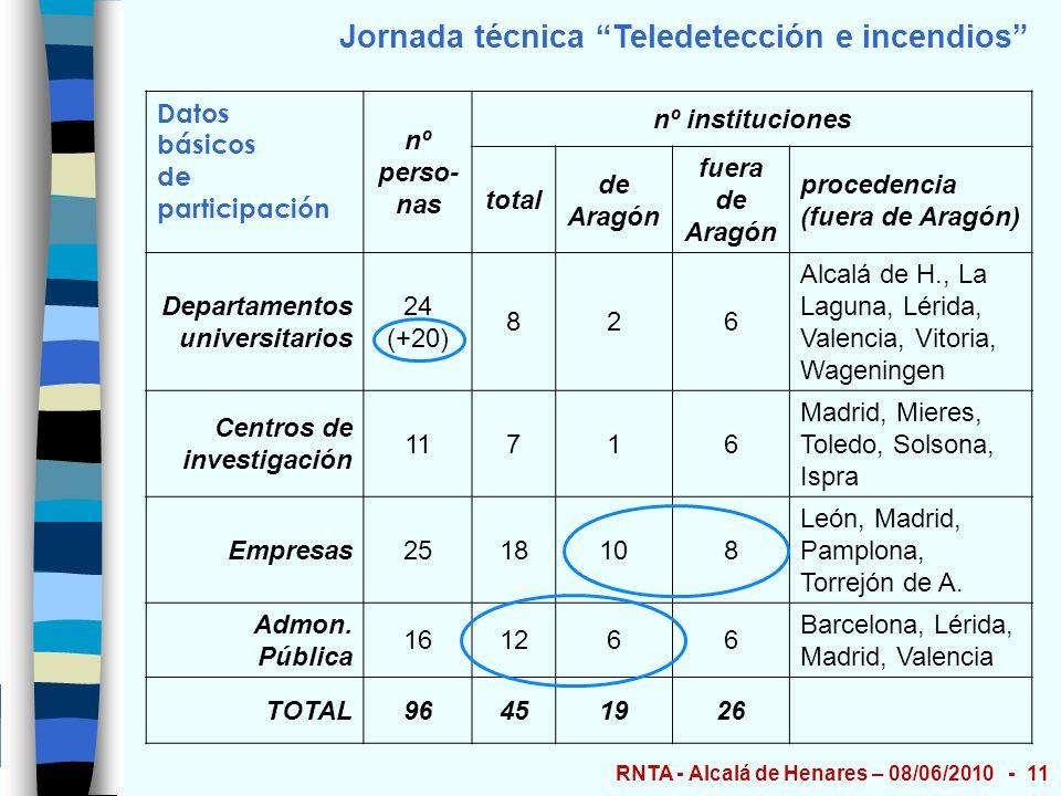 RNTA - Alcalá de Henares – 08/06/2010 - 11