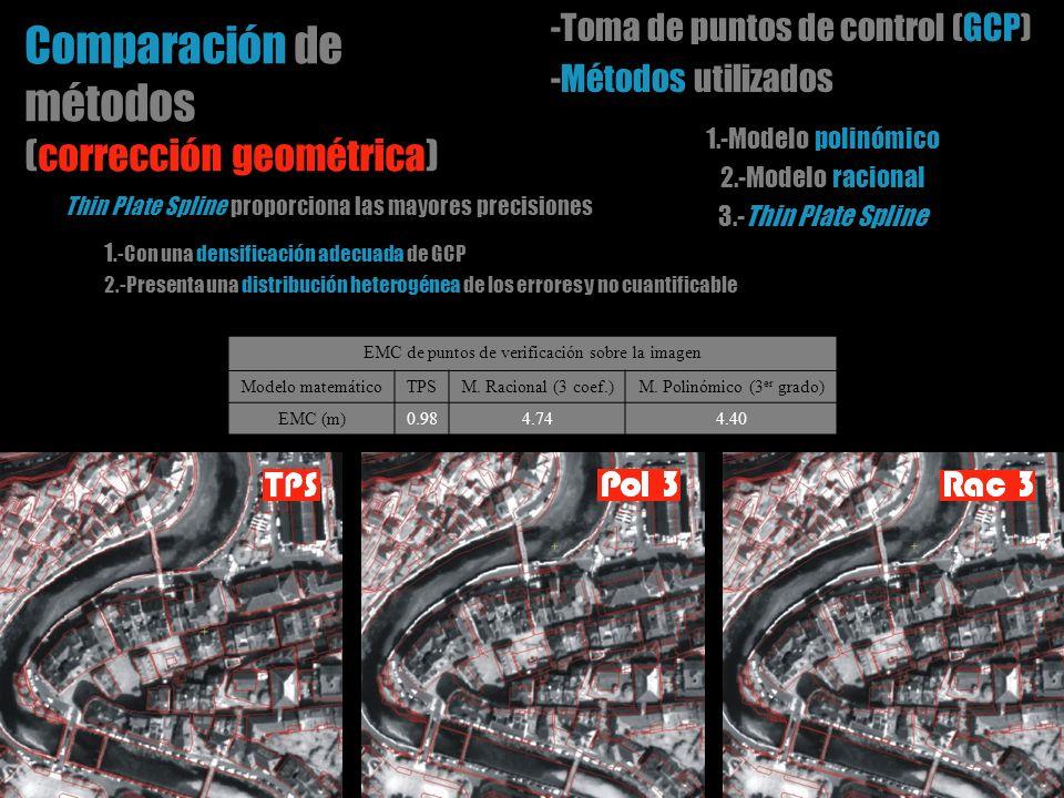Comparación de métodos (corrección geométrica)