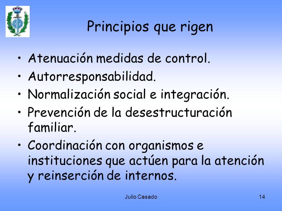 Principios que rigen Atenuación medidas de control.