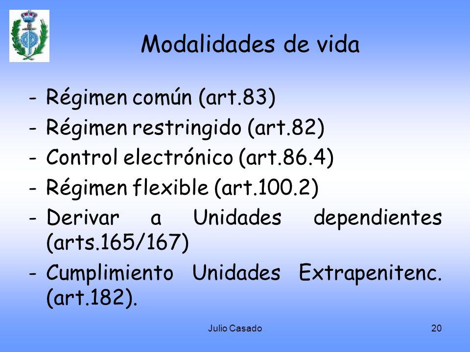 Modalidades de vida Régimen común (art.83)