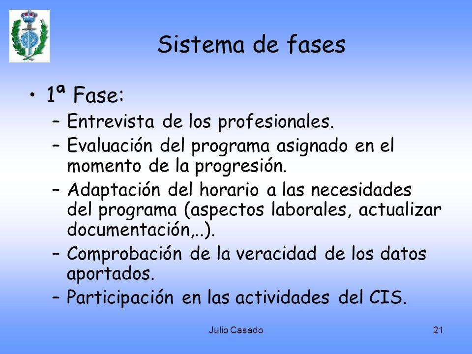 Sistema de fases 1ª Fase: Entrevista de los profesionales.