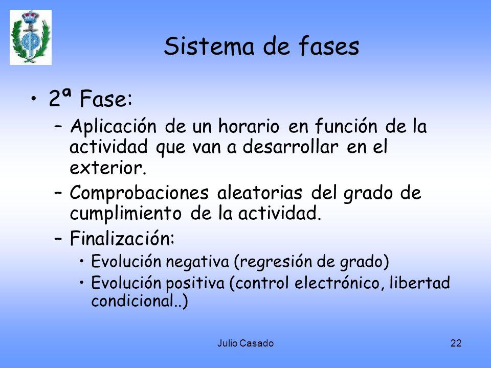 Sistema de fases 2ª Fase: