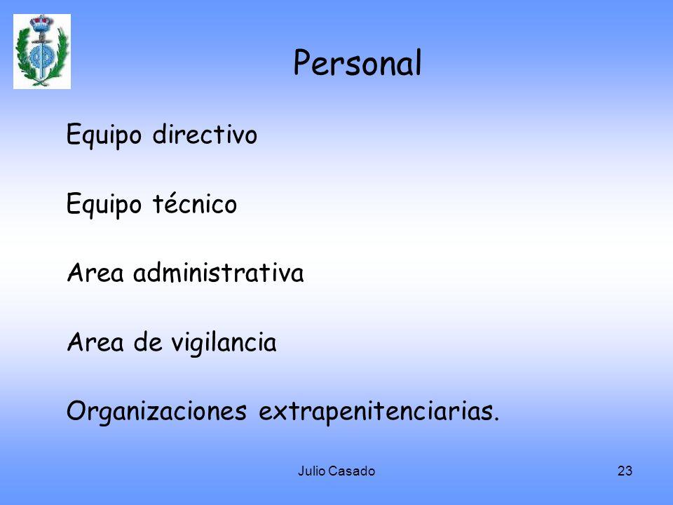 Personal Equipo directivo Equipo técnico Area administrativa