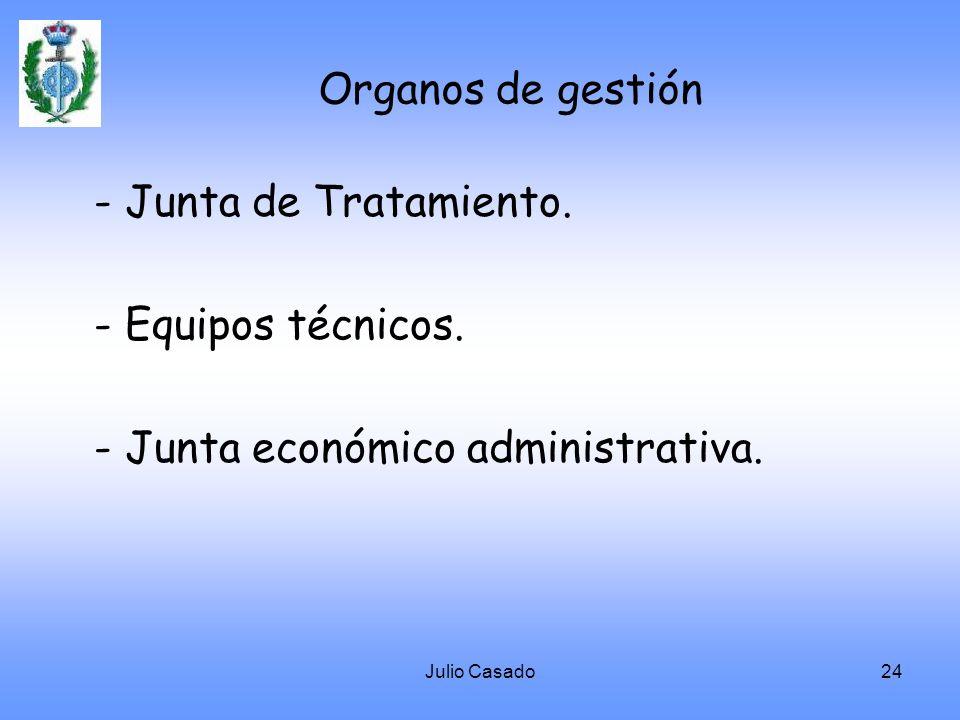 - Junta económico administrativa.