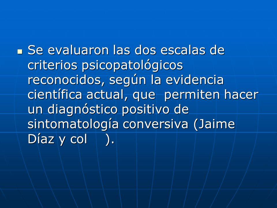 Se evaluaron las dos escalas de criterios psicopatológicos reconocidos, según la evidencia científica actual, que permiten hacer un diagnóstico positivo de sintomatología conversiva (Jaime Díaz y col ).