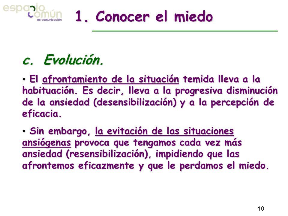 1. Conocer el miedo c. Evolución.