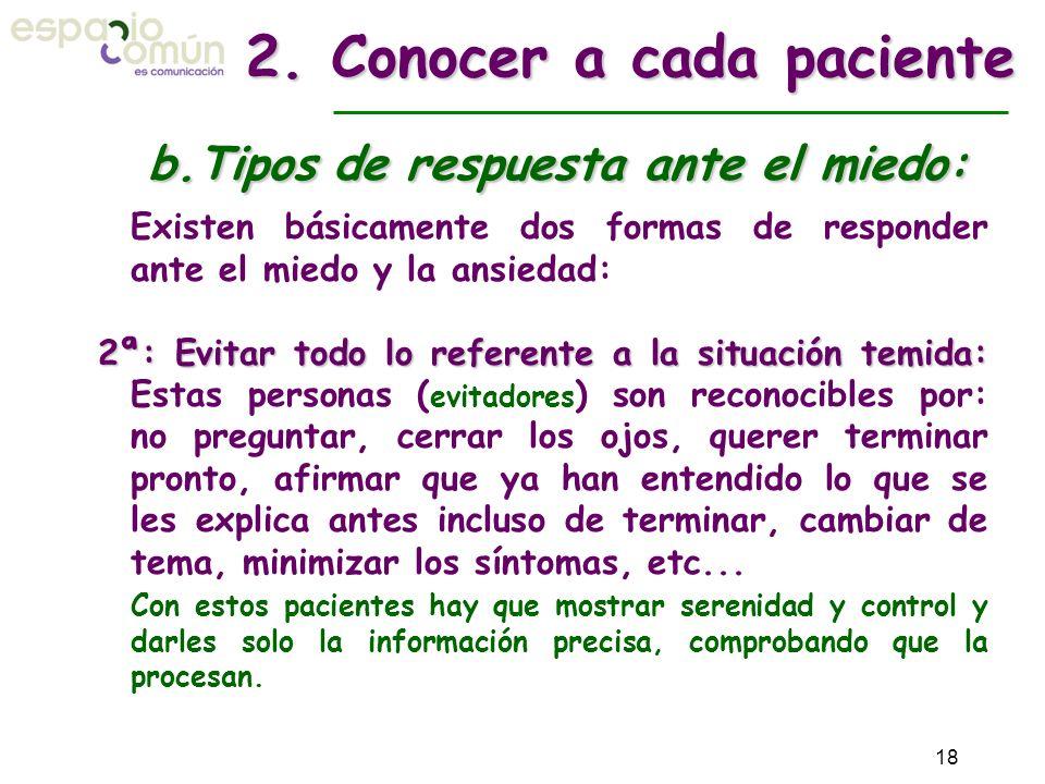 2. Conocer a cada paciente b.Tipos de respuesta ante el miedo: