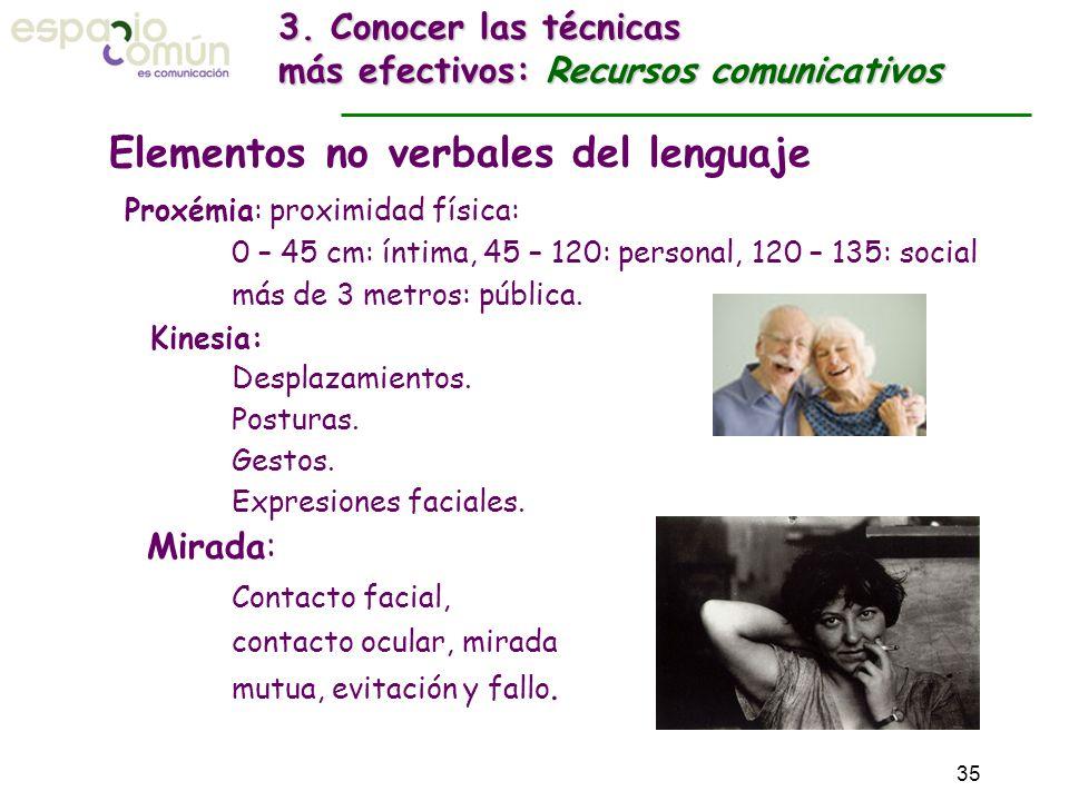 Elementos no verbales del lenguaje