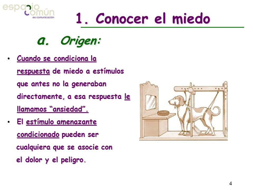 1. Conocer el miedo a. Origen: