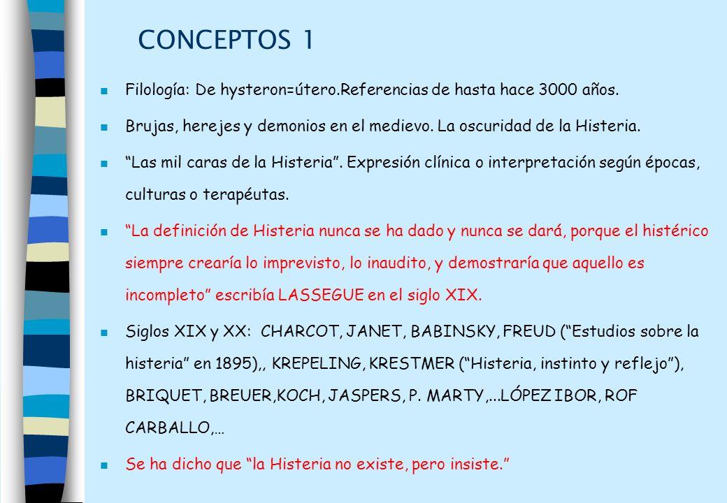 CONCEPTOS 1 Filología: De hysteron=útero.Referencias de hasta hace 3000 años. Brujas, herejes y demonios en el medievo. La oscuridad de la Histeria.