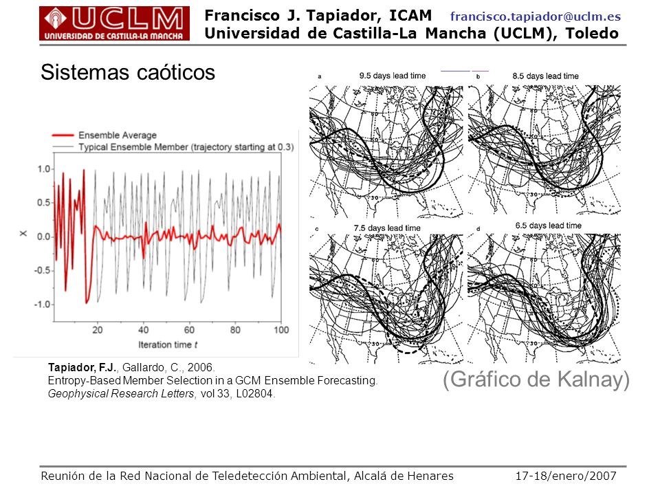 Sistemas caóticos (Gráfico de Kalnay)