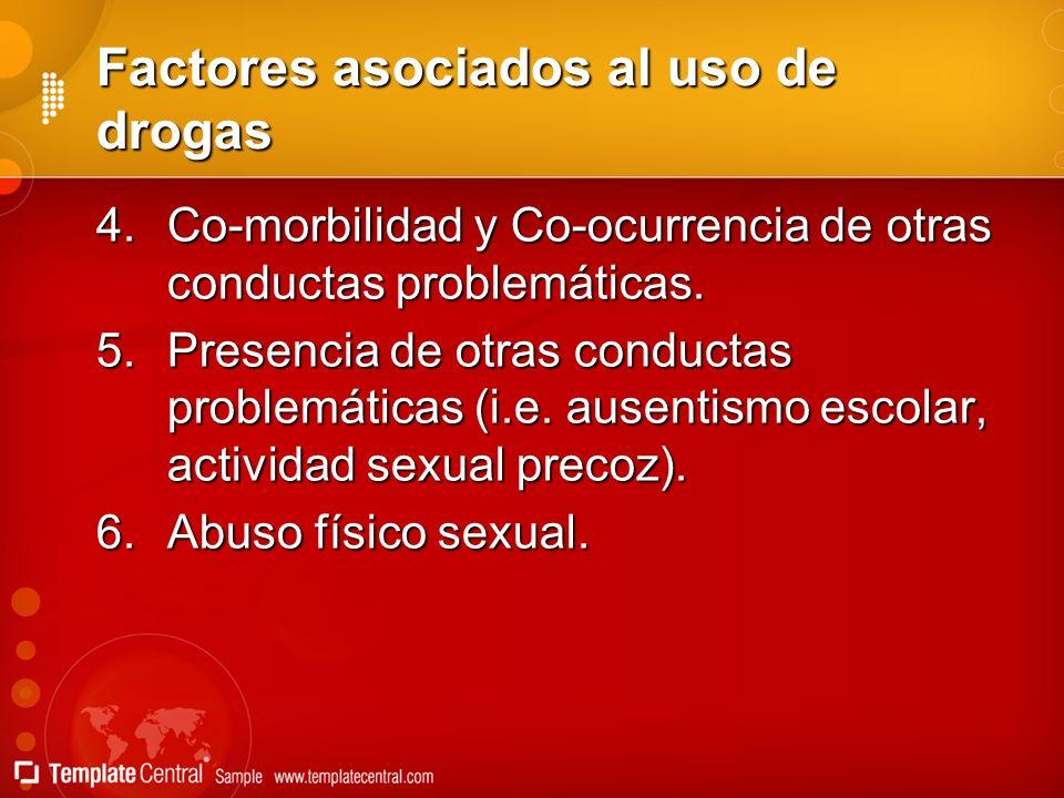 Factores asociados al uso de drogas