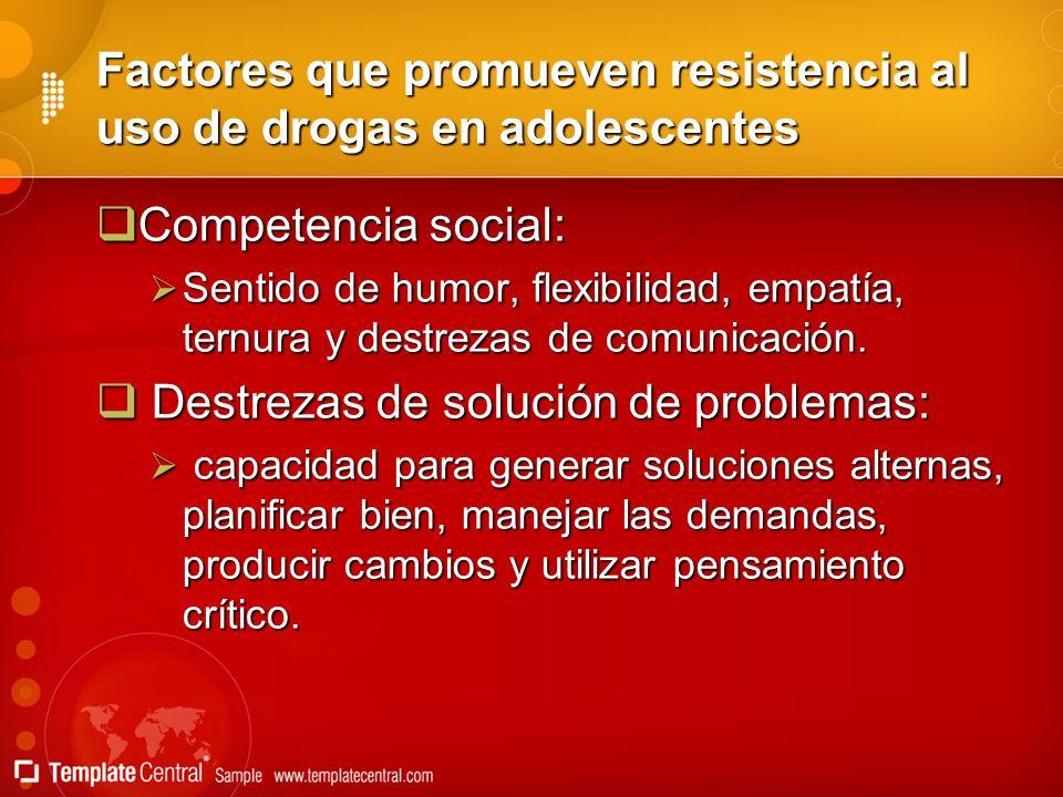 Factores que promueven resistencia al uso de drogas en adolescentes