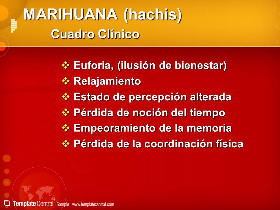 MARIHUANA (hachis) Cuadro Clínico