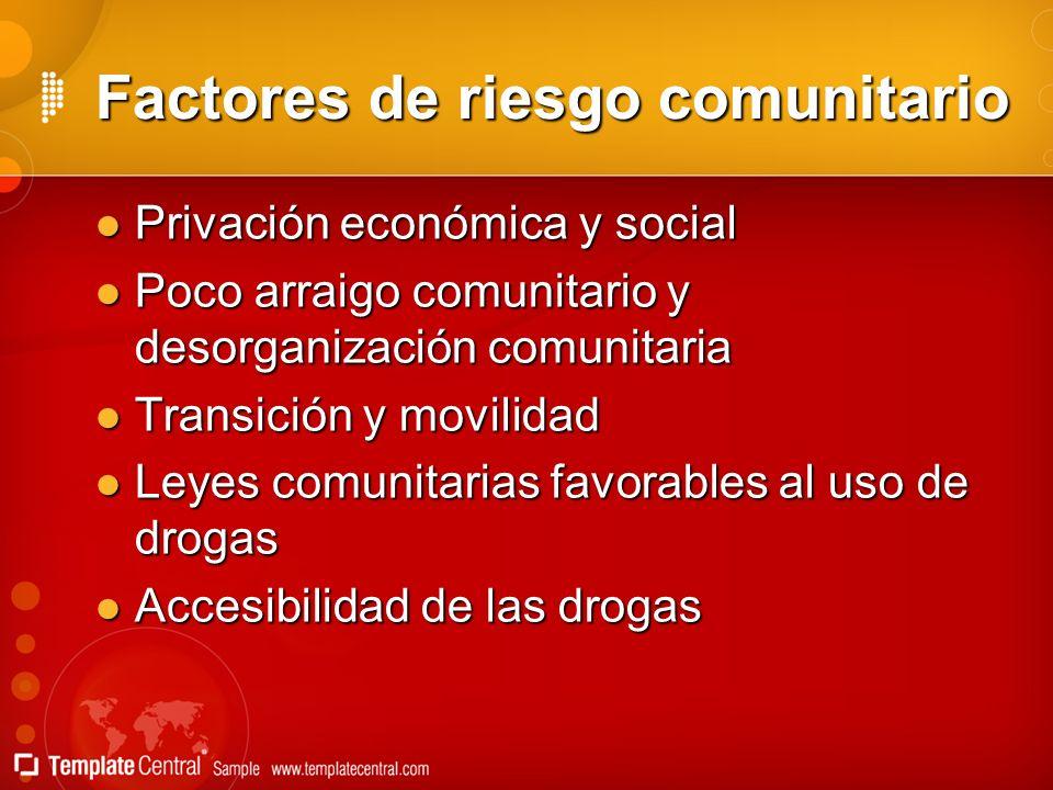 Factores de riesgo comunitario