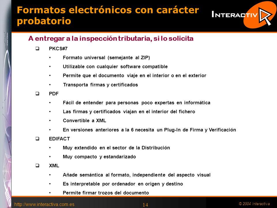 Formatos electrónicos con carácter probatorio