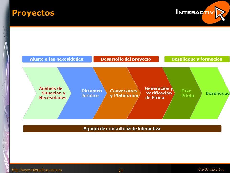 Proyectos Equipo de consultoría de Interactiva