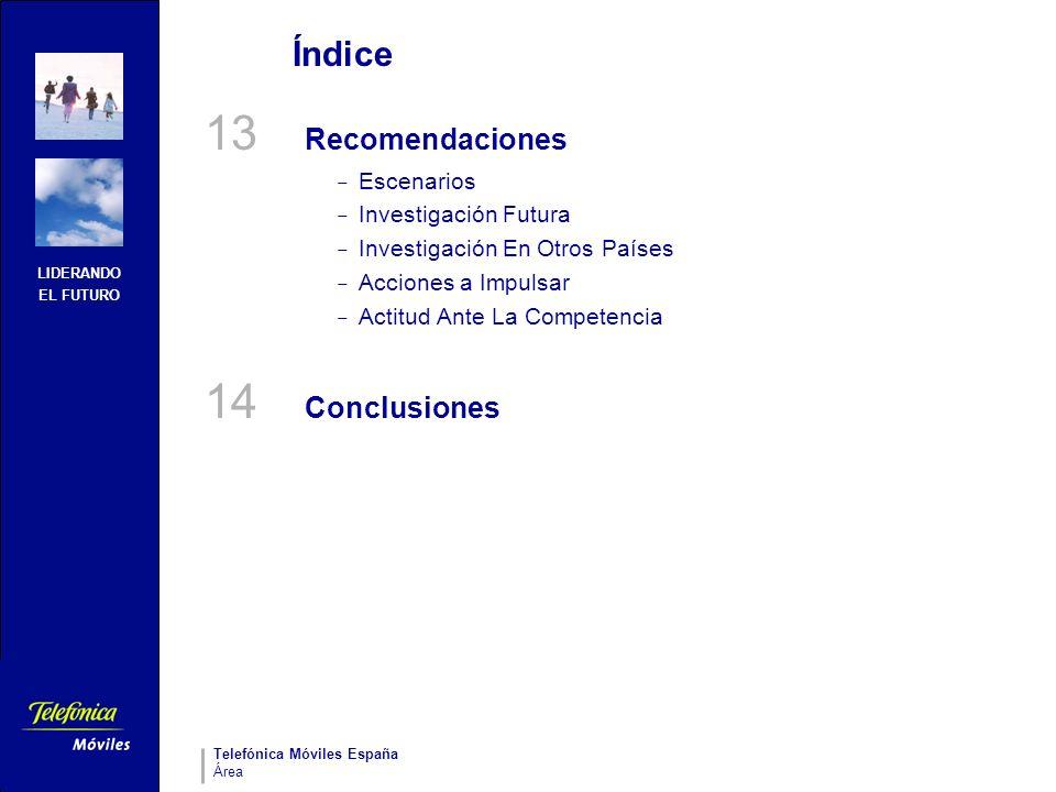 13 Recomendaciones 14 Conclusiones Índice Escenarios
