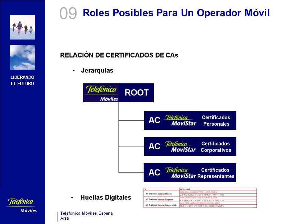 Roles Posibles Para Un Operador Móvil