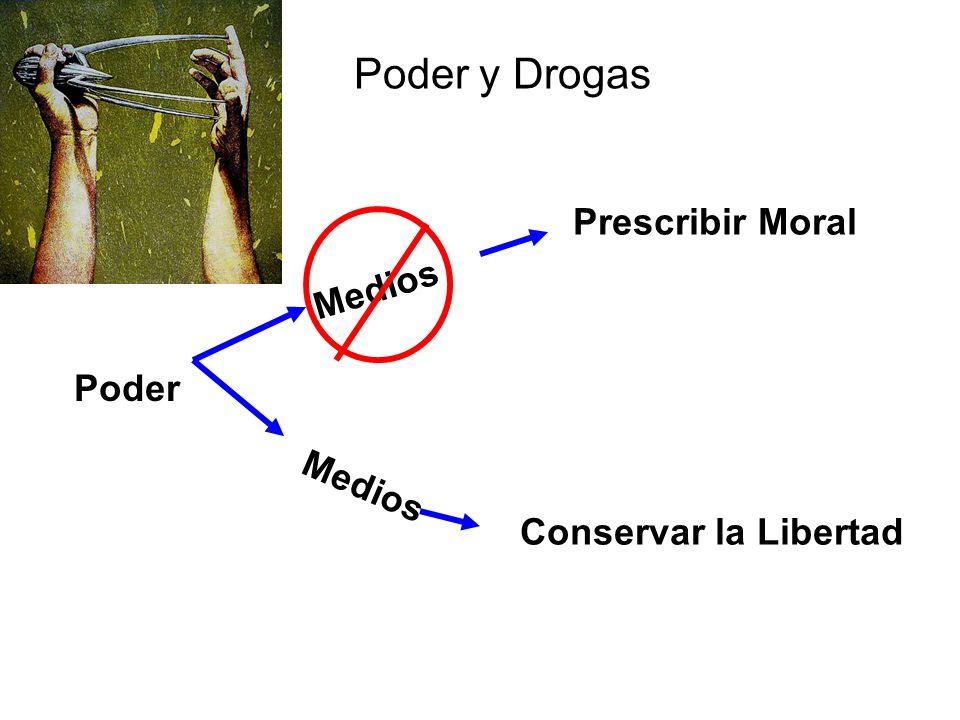 Poder y Drogas Prescribir Moral Medios Poder Medios