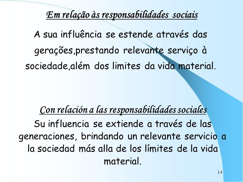 Em relação às responsabilidades sociais